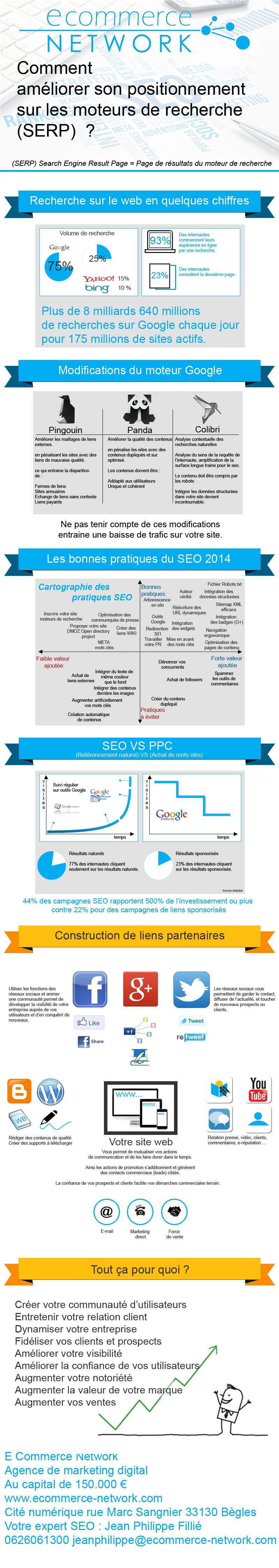guide référencement 2014 bonnes pratiques SEO par E Commerce Network Bordeaux infographie