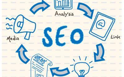 Conquérir de nouveaux clients en ligne : SEO / Brand Content / Marketplaces